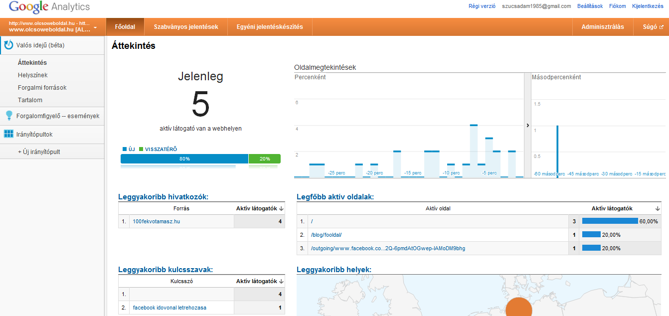 Valós idejű Google Analytics