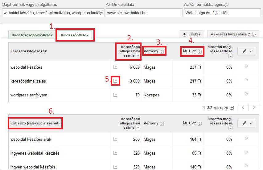 google-keyword-planner-03