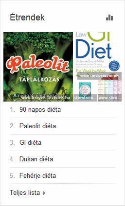 toplist4