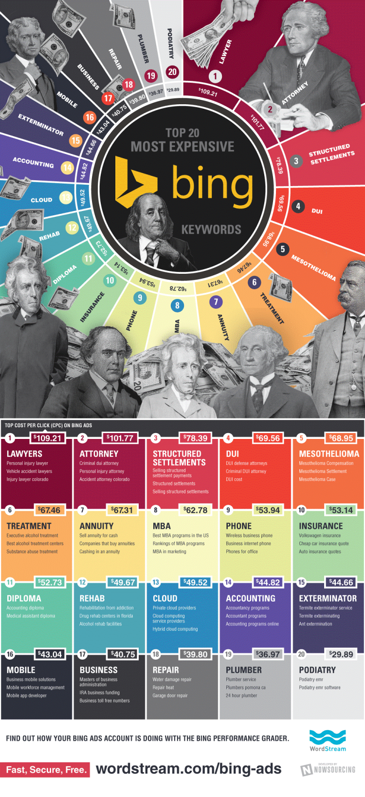 brand-awareness-wordstream-infographic-mod