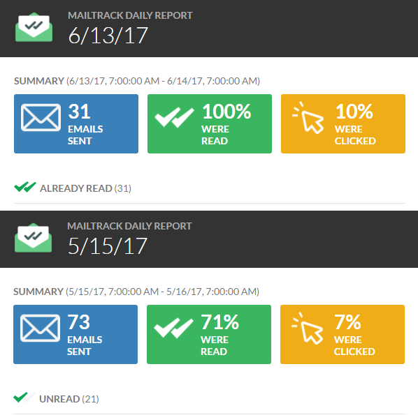 Mailtrack - napi jelentés az elküldött, olvasott és olvasatlan e-mailekről.